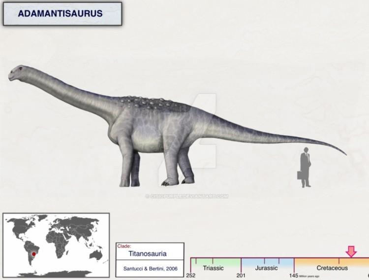 Адамантизавр динозавр